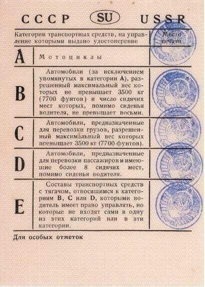 Леонид Брежнев, ЦК КПСС, генсек, права, удостоверение